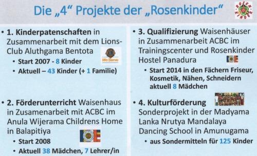 rosenkinder_uebersicht